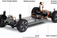 Jenis Jenis Teknologi Mobil Listrik Secara Lengkap